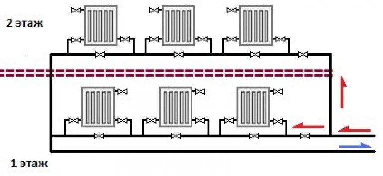 Схемы отопления в двухэтажных домах