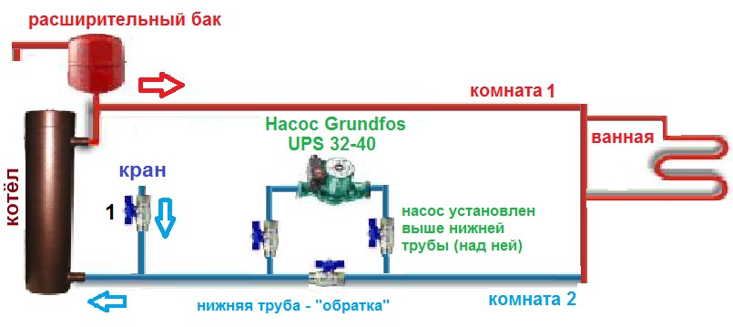 Схема подключения насоса в частном доме