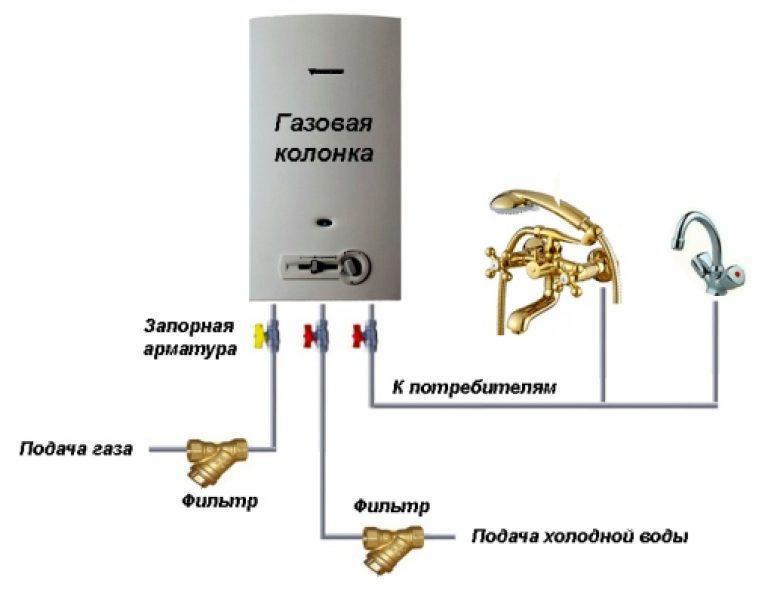 Установка газового водонагревателя своими руками 699